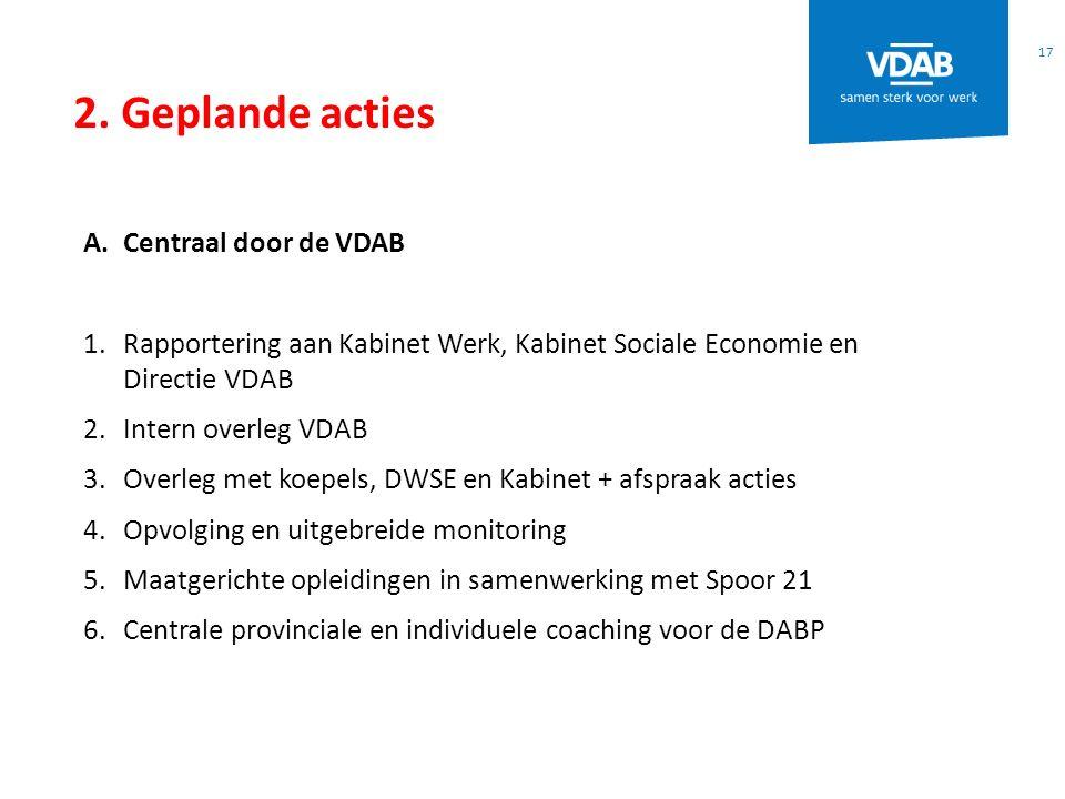 2. Geplande acties Centraal door de VDAB
