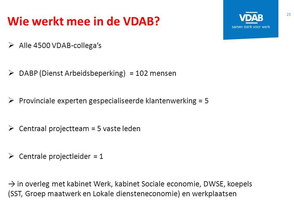 Wie werkt mee in de VDAB Alle 4500 VDAB-collega's