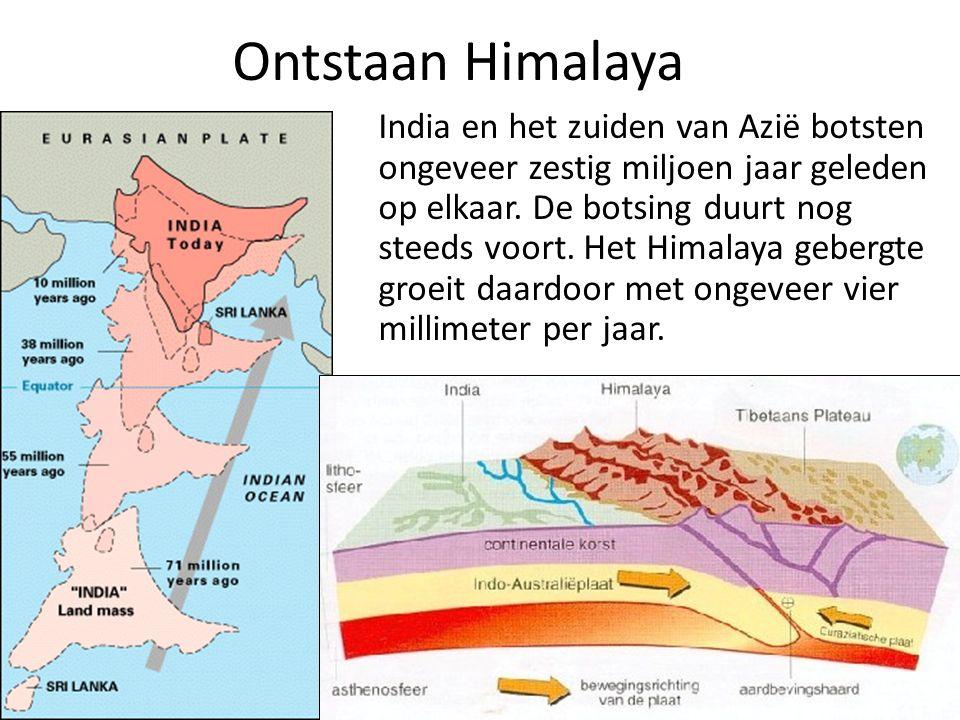 Ontstaan Himalaya