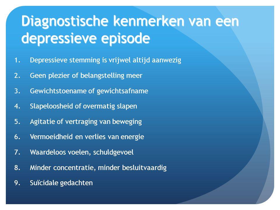 Diagnostische kenmerken van een depressieve episode