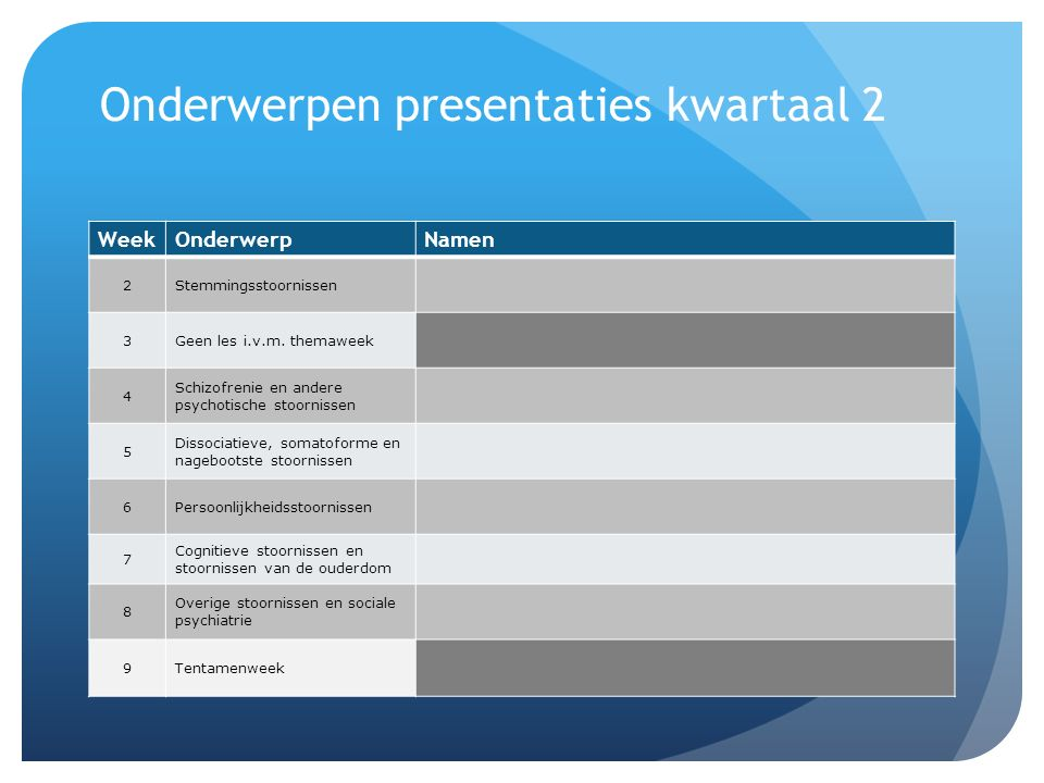 Onderwerpen presentaties kwartaal 2