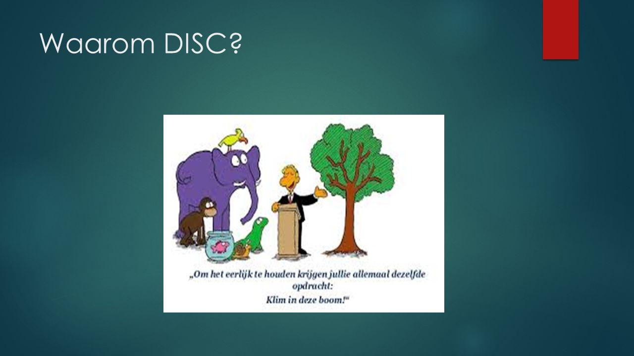 Waarom DISC
