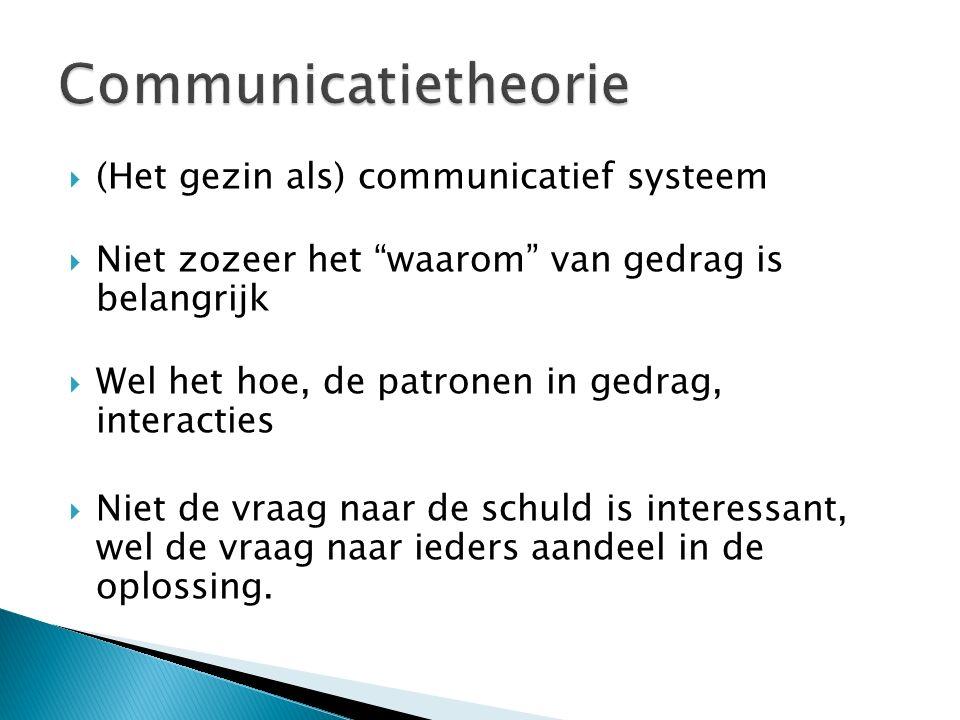 Communicatietheorie (Het gezin als) communicatief systeem