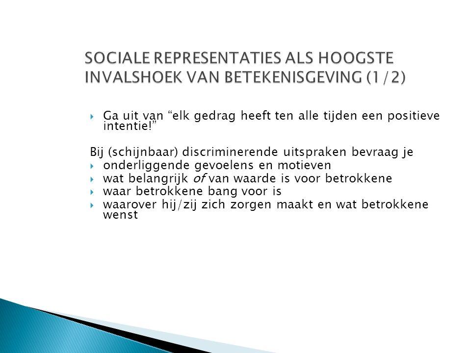 SOCIALE REPRESENTATIES ALS HOOGSTE INVALSHOEK VAN BETEKENISGEVING (1/2)