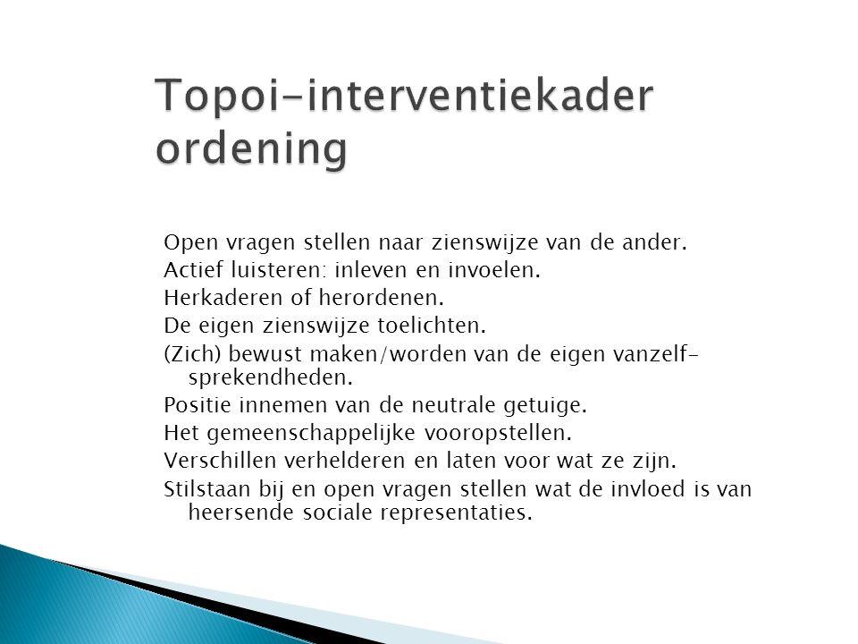 Topoi-interventiekader ordening
