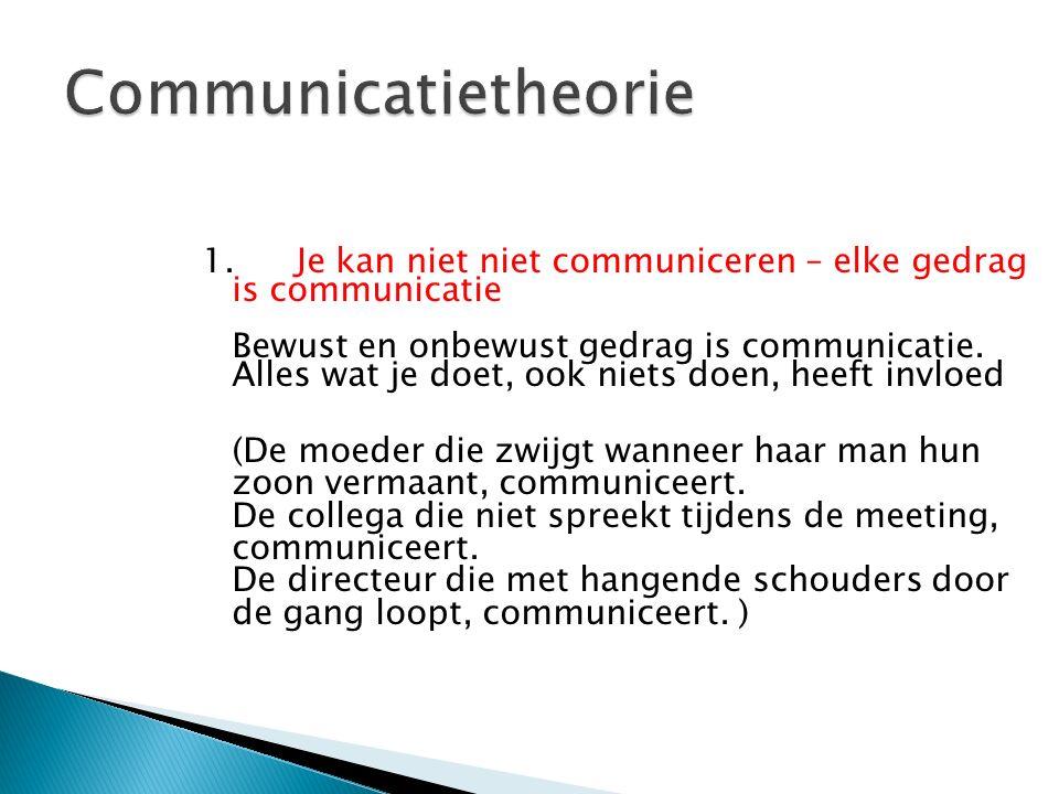 Communicatietheorie