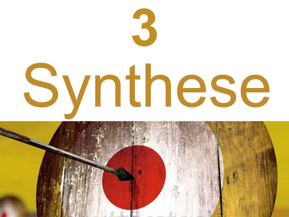 3 Synthese L'adulte apprend en s'appuyant sur des réalités concrètes