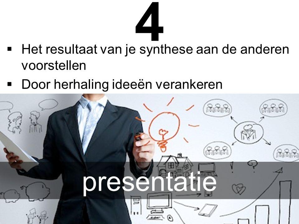 4 presentatie Het resultaat van je synthese aan de anderen voorstellen