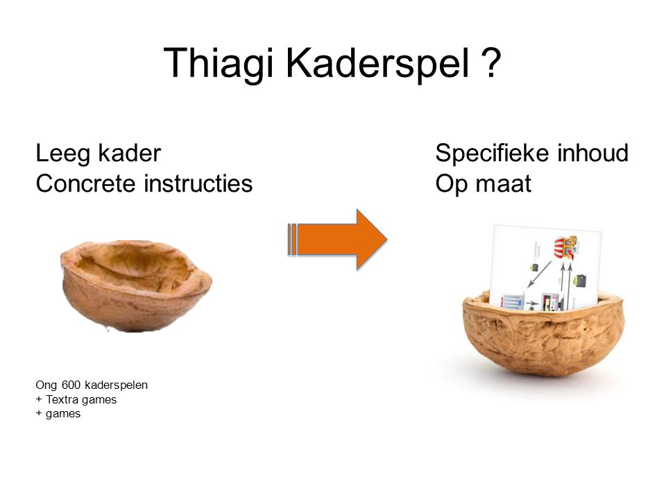 Thiagi Kaderspel Leeg kader Specifieke inhoud