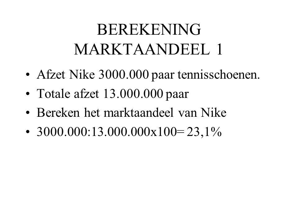 BEREKENING MARKTAANDEEL 1