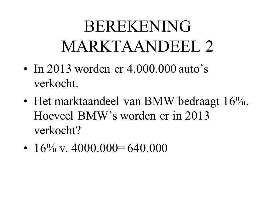 BEREKENING MARKTAANDEEL 2
