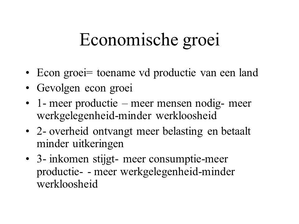 Economische groei Econ groei= toename vd productie van een land