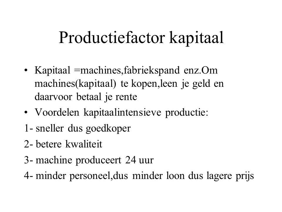 Productiefactor kapitaal