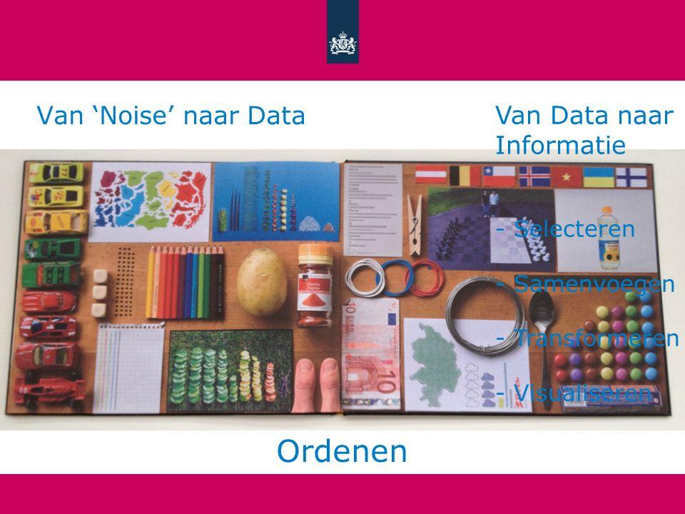 Ordenen Van 'Noise' naar Data Van Data naar Informatie - Selecteren