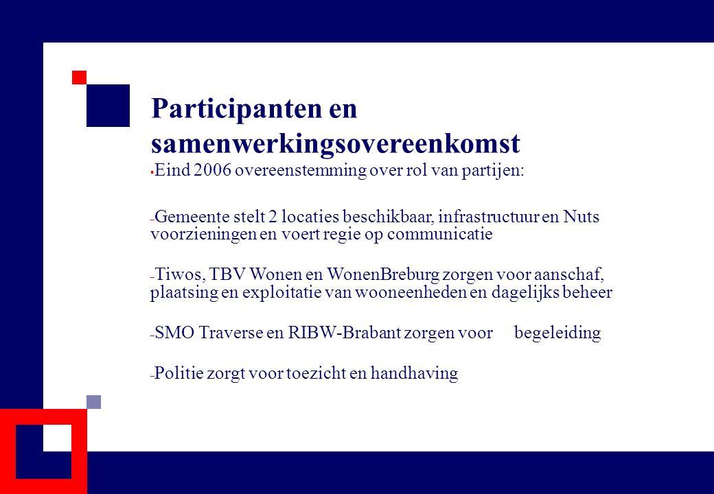 Participanten en samenwerkingsovereenkomst