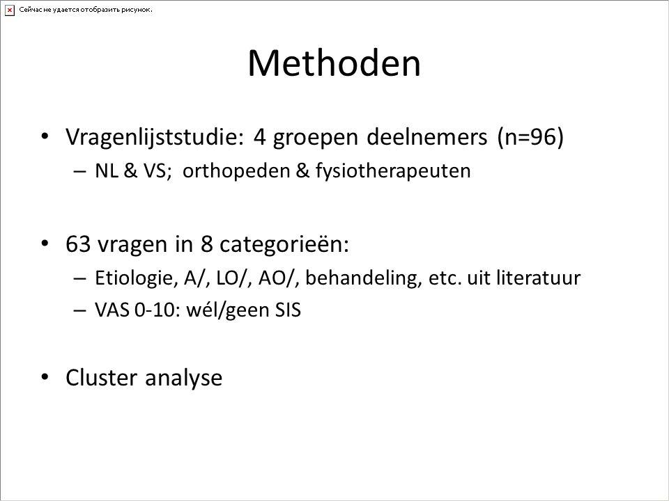 Methoden Vragenlijststudie: 4 groepen deelnemers (n=96)