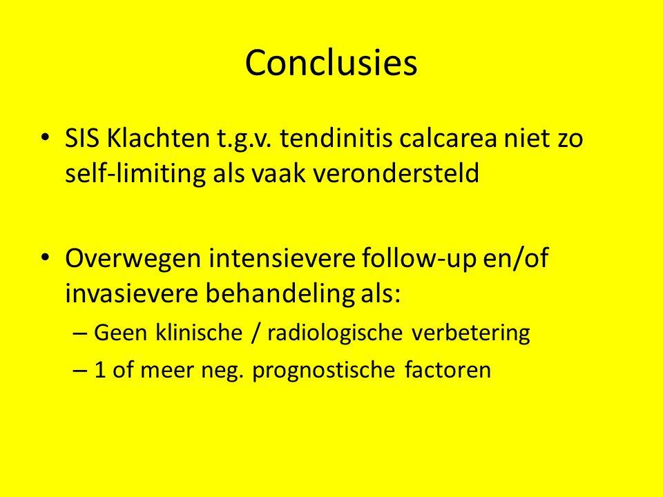 Conclusies SIS Klachten t.g.v. tendinitis calcarea niet zo self-limiting als vaak verondersteld.