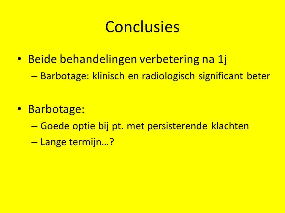 Conclusies Beide behandelingen verbetering na 1j Barbotage: