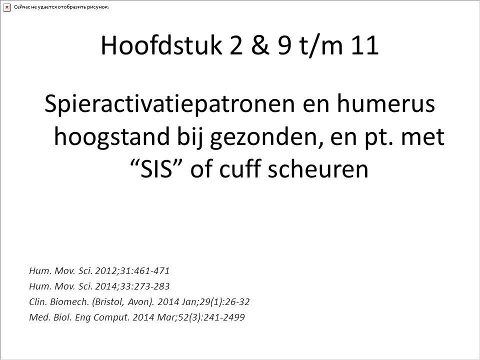 Hoofdstuk 2 & 9 t/m 11 Spieractivatiepatronen en humerus hoogstand bij gezonden, en pt. met SIS of cuff scheuren.