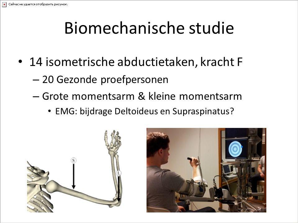 Biomechanische studie