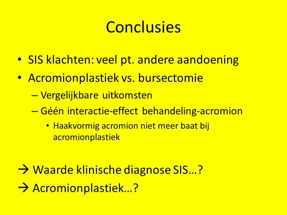 Conclusies SIS klachten: veel pt. andere aandoening