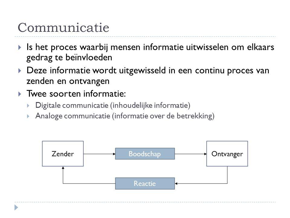 Communicatie Is het proces waarbij mensen informatie uitwisselen om elkaars gedrag te beïnvloeden.