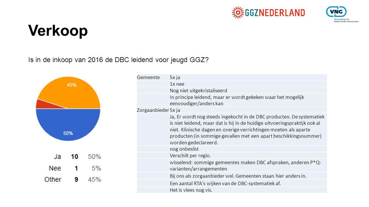 Verkoop Is in de inkoop van 2016 de DBC leidend voor jeugd GGZ