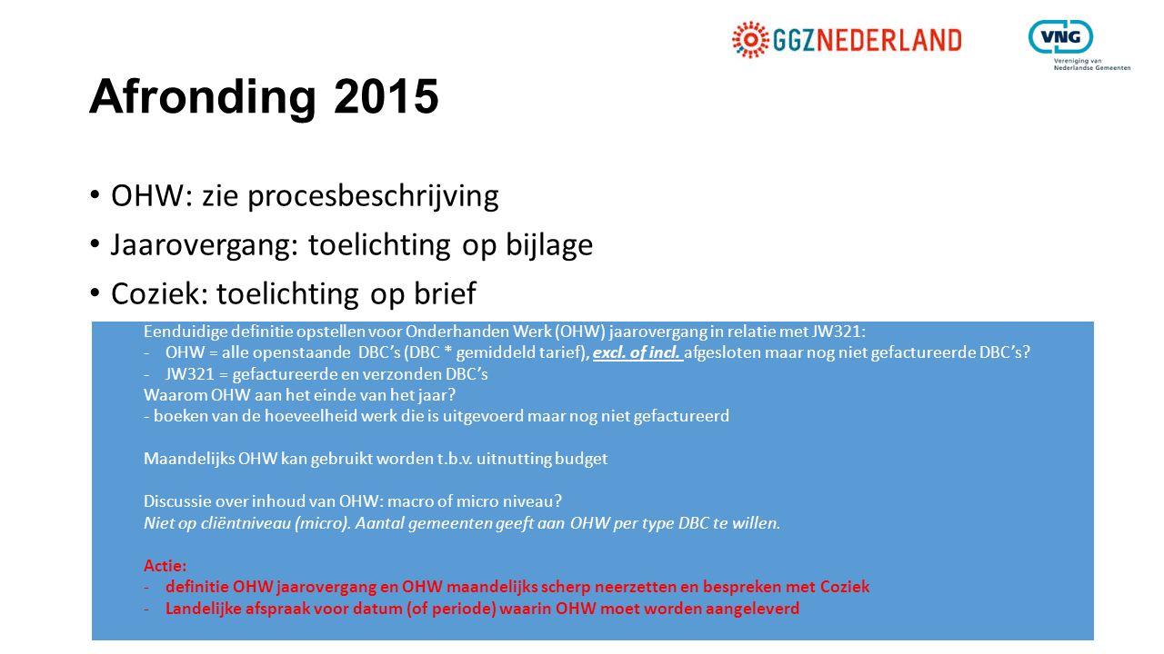 Afronding 2015 OHW: zie procesbeschrijving