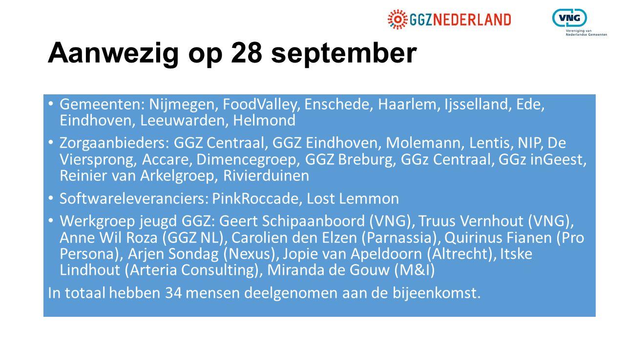 Aanwezig op 28 september Gemeenten: Nijmegen, FoodValley, Enschede, Haarlem, Ijsselland, Ede, Eindhoven, Leeuwarden, Helmond.