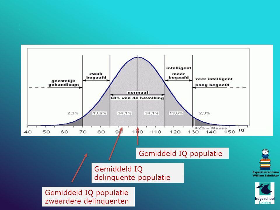: Gemiddeld IQ populatie Gemiddeld IQ delinquente populatie