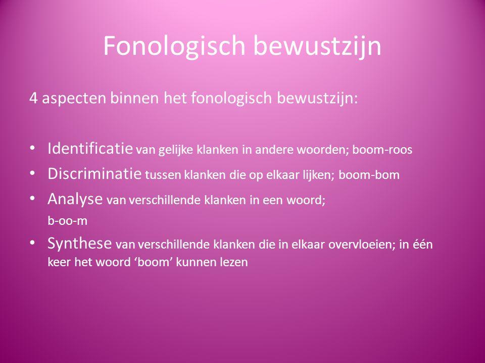 Fonologisch bewustzijn