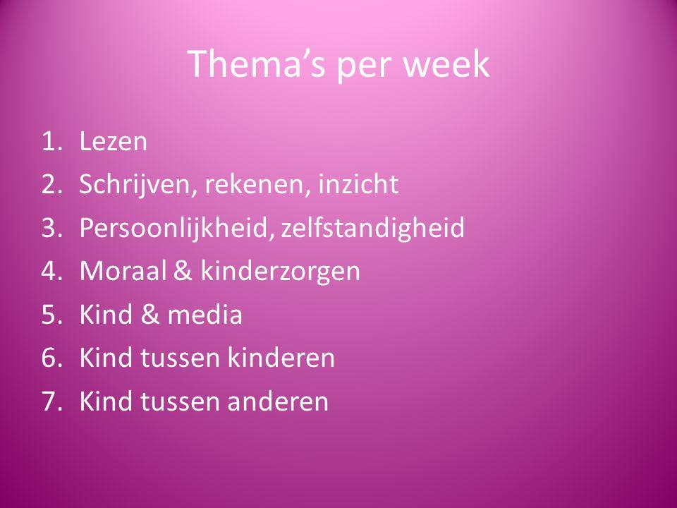 Thema's per week Lezen Schrijven, rekenen, inzicht