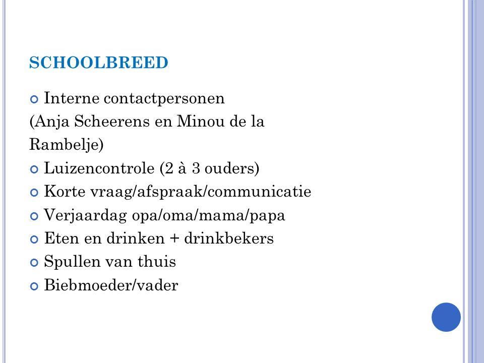 schoolbreed Interne contactpersonen (Anja Scheerens en Minou de la
