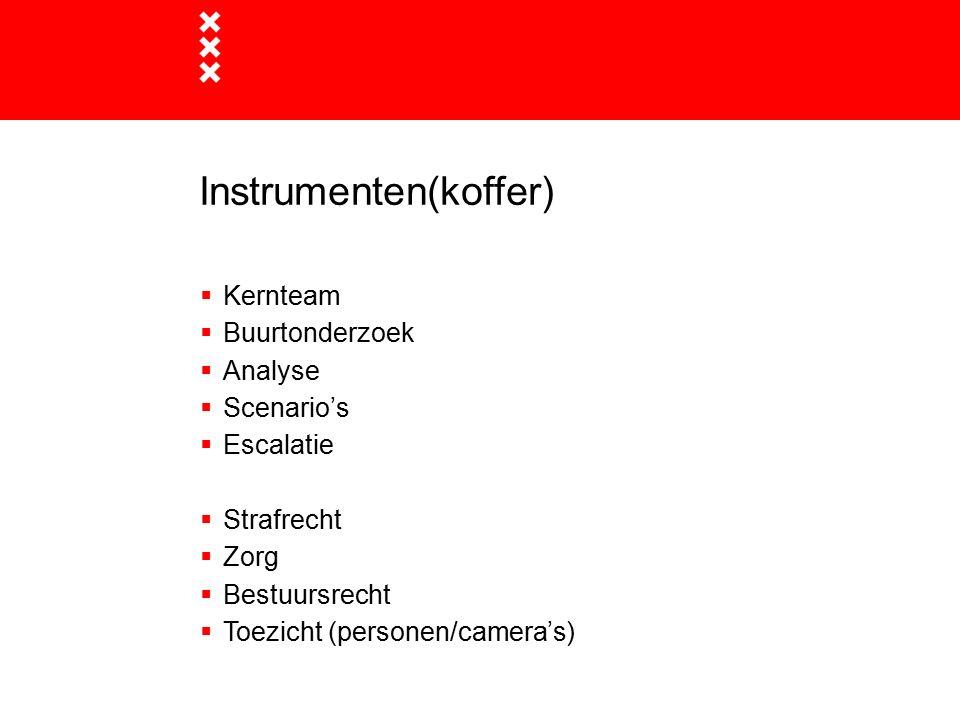 Instrumenten(koffer)