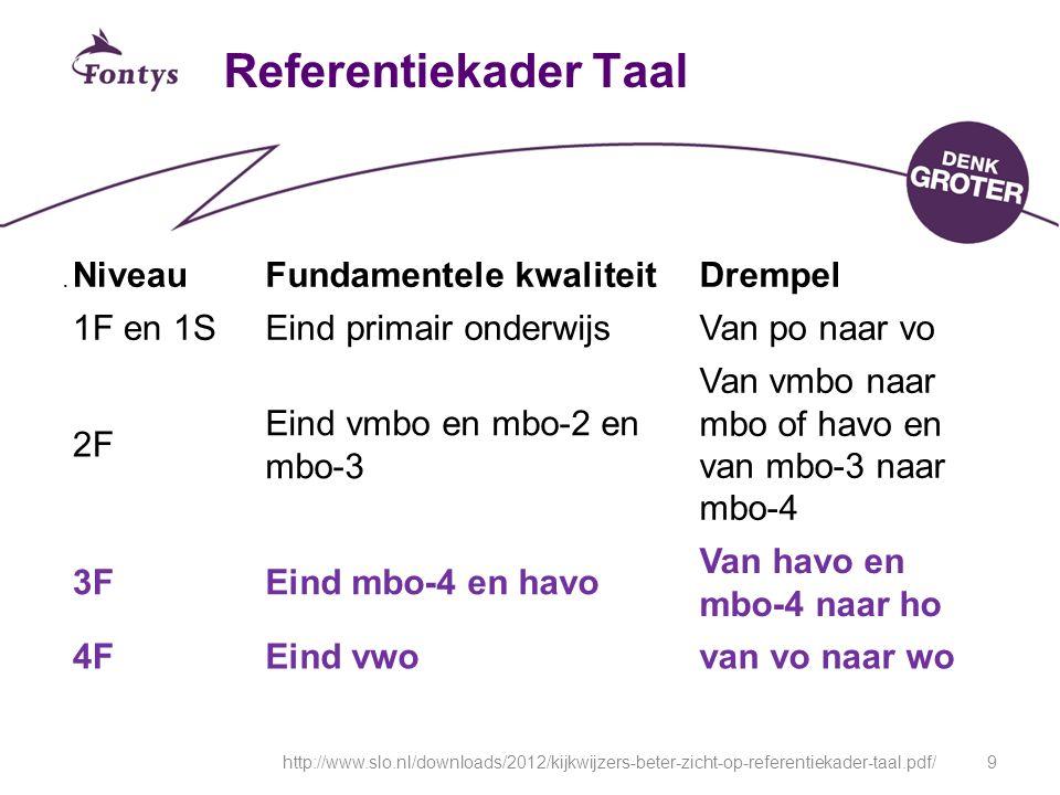 Referentiekader Taal Niveau Fundamentele kwaliteit Drempel 1F en 1S