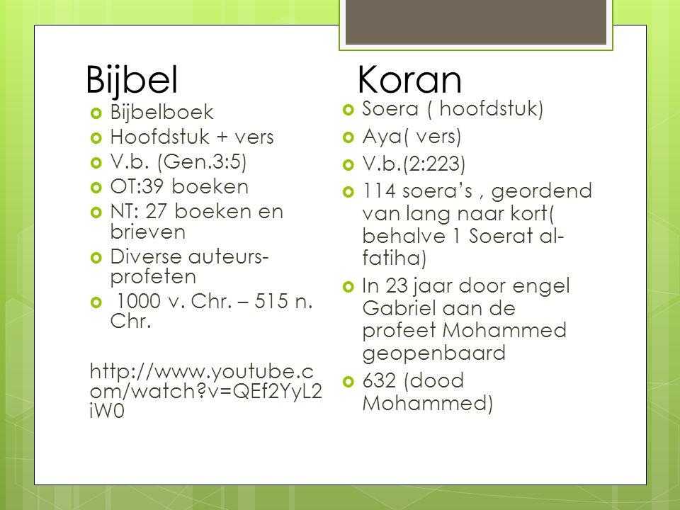 Bijbel Koran Soera ( hoofdstuk) Bijbelboek Aya( vers) Hoofdstuk + vers
