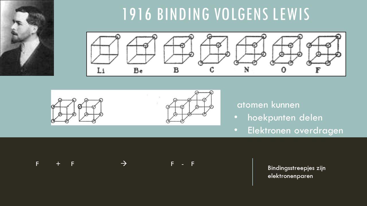 Bindingsstreepjes zijn elektronenparen