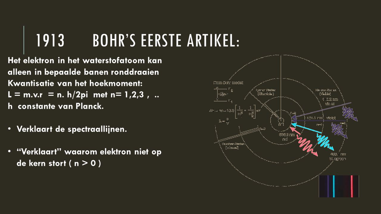 1913 Bohr's eerste artikel: