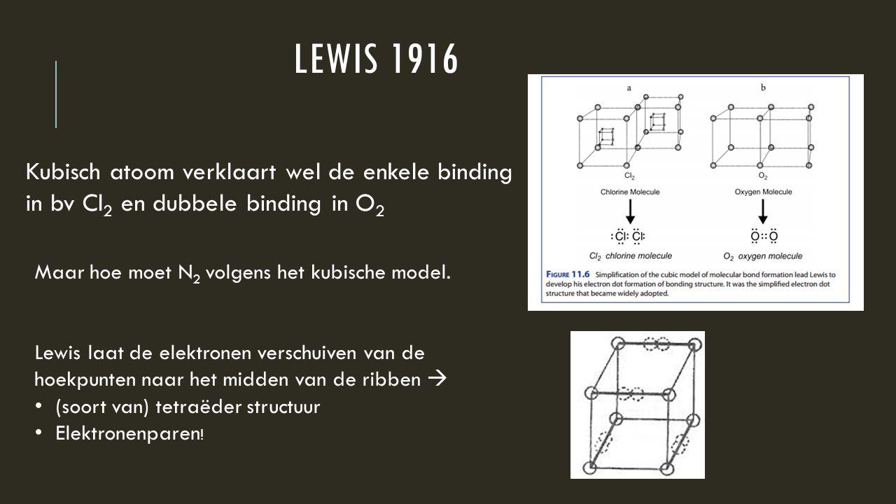 Lewis 1916 Kubisch atoom verklaart wel de enkele binding in bv Cl2 en dubbele binding in O2. Maar hoe moet N2 volgens het kubische model.