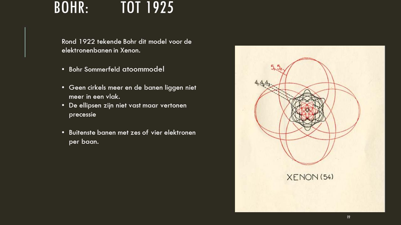 Bohr: tot 1925 Rond 1922 tekende Bohr dit model voor de elektronenbanen in Xenon. Bohr Sommerfeld atoommodel.