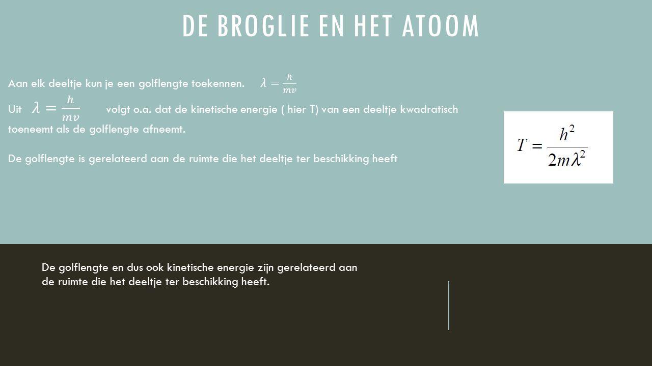De broglie en het atoom Aan elk deeltje kun je een golflengte toekennen. 𝜆= ℎ 𝑚𝑣.