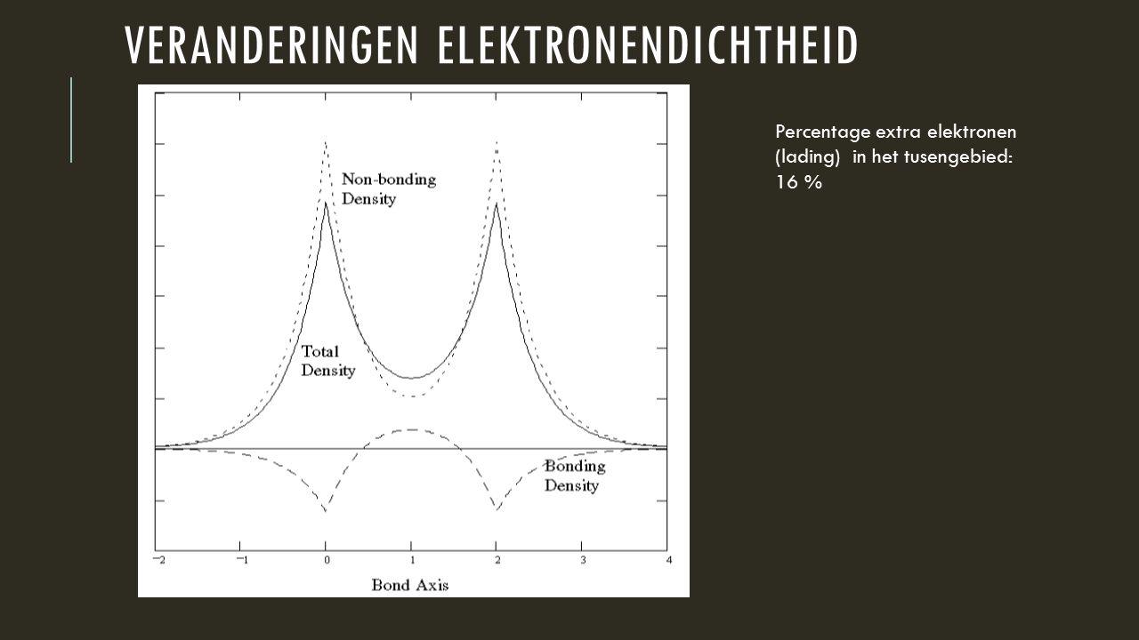 Veranderingen elektronendichtheid