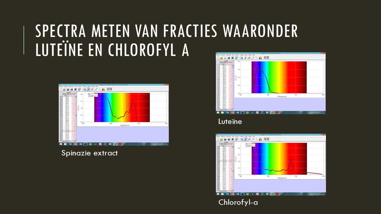 Spectra meten van fracties waaronder Luteïne en chlorofyl A