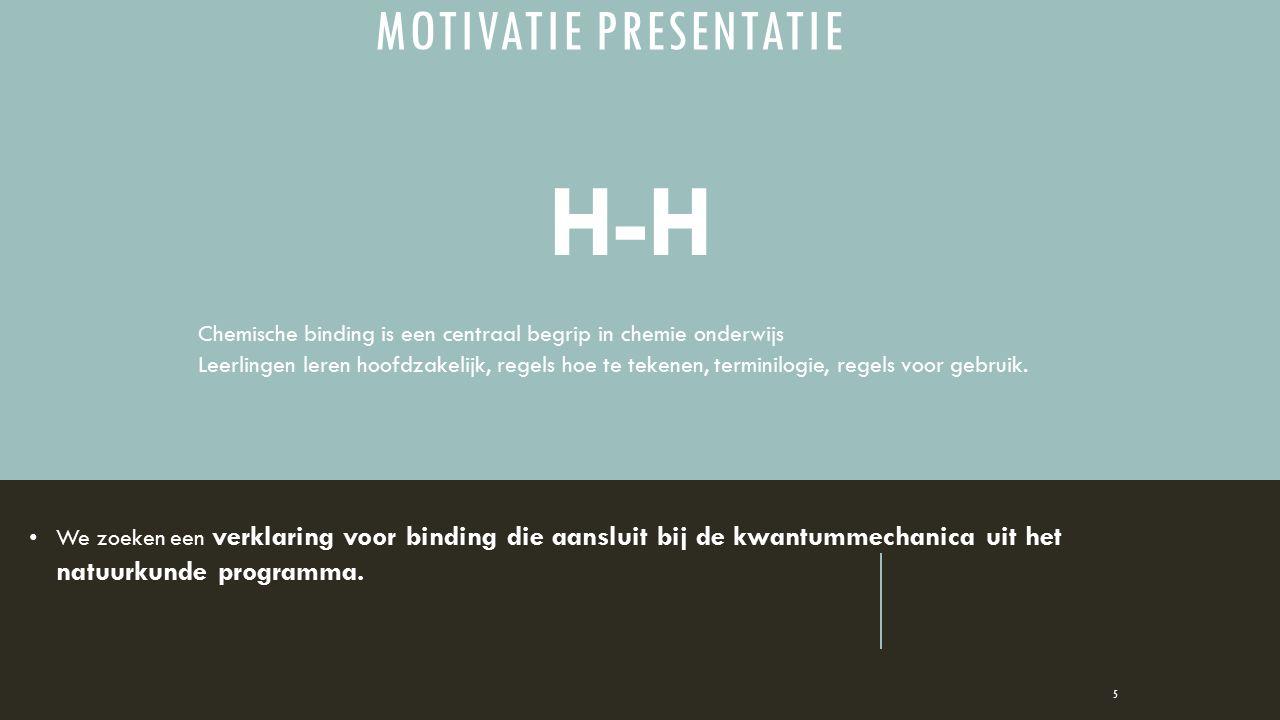 Motivatie presentatie