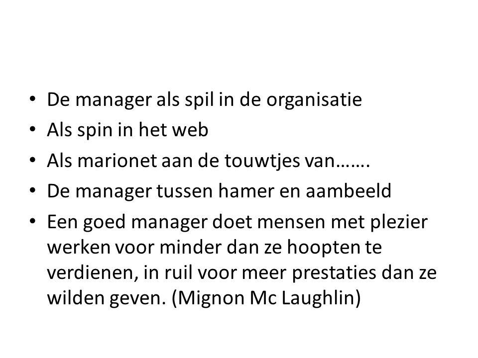 De manager als spil in de organisatie