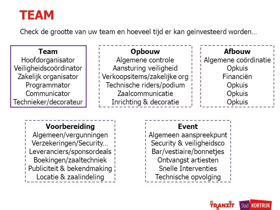 TEAM Check de grootte van uw team en hoeveel tijd er kan geïnvesteerd worden… Team. Hoofdorganisator.