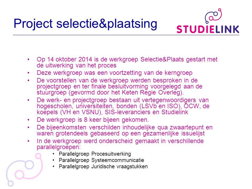 Project selectie&plaatsing