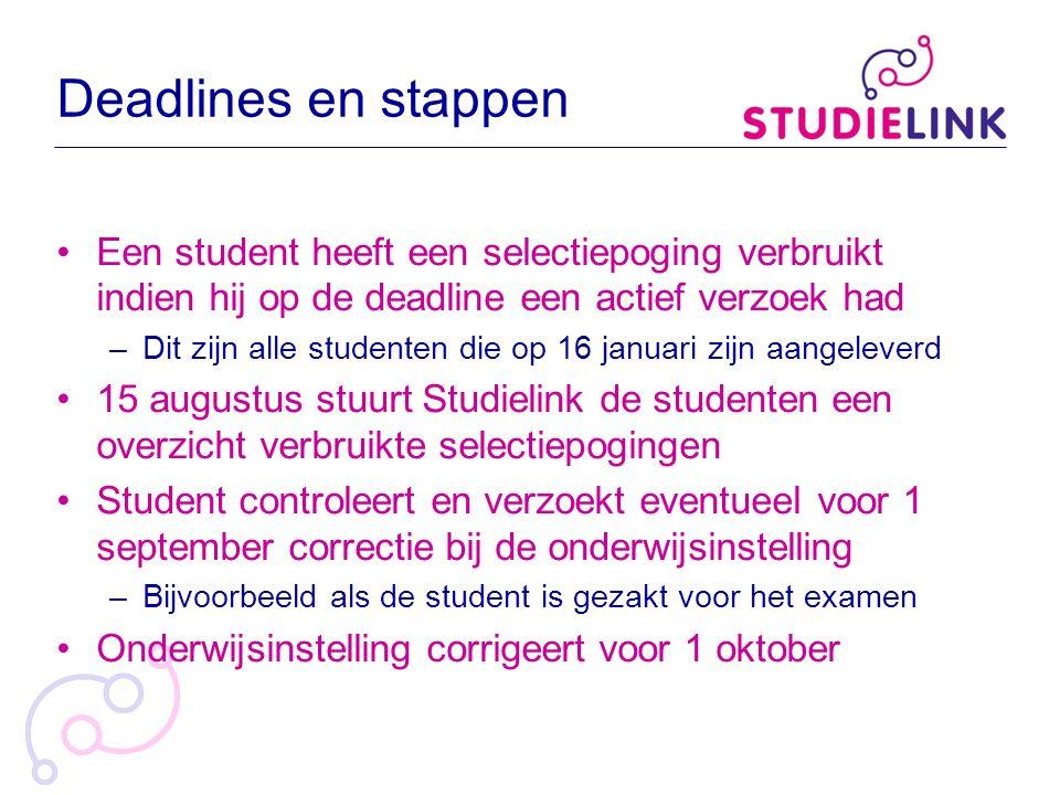 Deadlines en stappen Een student heeft een selectiepoging verbruikt indien hij op de deadline een actief verzoek had.