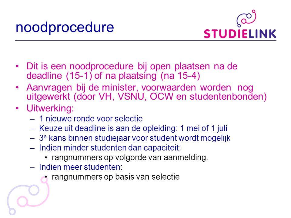 noodprocedure Dit is een noodprocedure bij open plaatsen na de deadline (15-1) of na plaatsing (na 15-4)