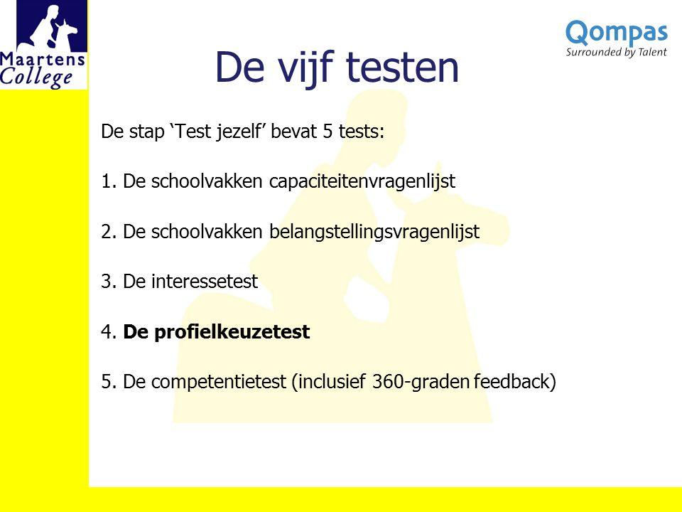 De vijf testen De stap 'Test jezelf' bevat 5 tests: